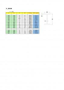 berat baja, besi, tabel, H beam, konstruksi baja, gudang, gedung