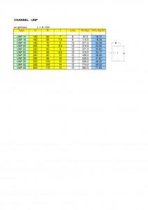 berat baja, besi, tabel, UNP, CNP , konstruksi baja, gudang, gedung