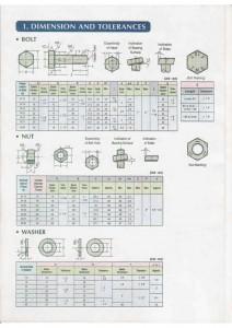 tabel baut, mutu tinggi,mur,HTB,A-325-N